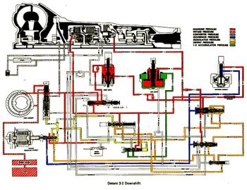 Th400 Flow Diagram - All Kind Of Wiring Diagrams •